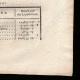 DÉTAILS  04 | Décret - Louis XVI - 1791 - Liquidation de divers offices supprimés | Révolution Française - Attaque d'un cavalier du roi