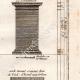 DÉTAILS 04 | Architecture - 1779 - Ordre Architectural - Piédestal - Ordre Dorique - Ordre ionique - Ordre Corinthien - Ordre Toscan - Ordre Composite