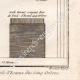 DÉTAILS 06 | Architecture - 1779 - Ordre Architectural - Piédestal - Ordre Dorique - Ordre ionique - Ordre Corinthien - Ordre Toscan - Ordre Composite