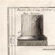 DÉTAILS 01 | Architecture - 1779 - Ordre Architectural - Ordre Dorique - Ordre ionique - Ordre Corinthien - Ordre Toscan - Ordre Composite