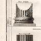 DÉTAILS 02 | Architecture - 1779 - Ordre Architectural - Ordre Dorique - Ordre ionique - Ordre Corinthien - Ordre Toscan - Ordre Composite