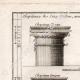 DÉTAILS 01 | Architecture - 1779 - Ordre Architectural - Chapiteau - Ordre Dorique - Ordre ionique - Ordre Corinthien - Ordre Toscan - Ordre Composite