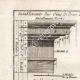 DETTAGLI 01 | Architettura - 1779 - Ordine Architettonico - Entablamento - Ordine Dorico - Ordine ionico - Ordine Corinzio - Ordine Tuscanico - Ordine Composito