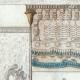 DÉTAILS 02 | Egypte Antique - Hiéroglyphes - Intérieur d'une Maison (Champollion)