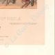 DÉTAILS 06 | Mode Française - France - 18ème Siècle - XVIIIème Siècle - Uniforme Militaire - Armée Française - Cavalerie - Hussard - Chevau-Légers