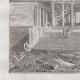 DETAILS 02 | Architect's Drawing - Propylaea - Acropolis of Athens - Ancient Greece