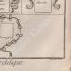 DETAILS 08 | Heraldry - Coat of Arms - Escutcheon - Encyclopédie Méthodique - Diderot's Encyclopédie - Pl.27