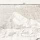 DÉTAILS 07   Kamtschadale dans son Traineau tiré par des Chiens (Itelmènes - Kamtchatka - Russie)