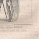 DÉTAILS 02 | Modes et Costumes Français du XVIème Siècle (16ème) - Cour du Roi de France - Louis XII (1500)