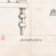 DETALLES 01   Plancha 310 de la Enciclopedia Metódica - Las Antigüedades - Antigua Grecia - Antigua Roma - Antiguo Egipto - Arte y Muebles