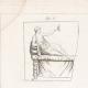DETALLES 05   Plancha 310 de la Enciclopedia Metódica - Las Antigüedades - Antigua Grecia - Antigua Roma - Antiguo Egipto - Arte y Muebles