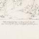 DÉTAILS 01 | Mythologie Romaine - Dieux - Déesses - Renaissance Italienne - Jupiter Accompagné de Junon Va Prendre Possession du Trône Céleste (Raffaello Sanzio dit Raphaël)