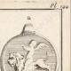 DÉTAILS 04 | Antiquité - Religion - Amulettes
