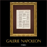 Encyclopédie Méthodique - Plate 15 - Music - Musical notation