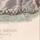 DÉTAILS 06 | Gravure de Mode - Paris - Musée des Familles - Novembre 1867