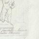 DETTAGLI 06   Enea che sorregge Anchise sulle spalle (Cavaliere Bernini) - Galleria Borghese