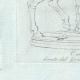 DETTAGLI 05 | Centauro - Genio alato di Bacco - Galleria Borghese - Roma