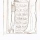 DETALJER 03 | Målningar och Skulpturer från Egypten