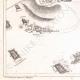 DETALLES 03 | Plano de la Batalla de las Pirámides - Mamelucos - 1798 (Egipto)