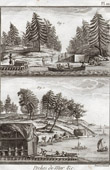 Fischen - Fischerboot - 1793 - Plate 111 - Sammlung Diderots Enzyklop�die