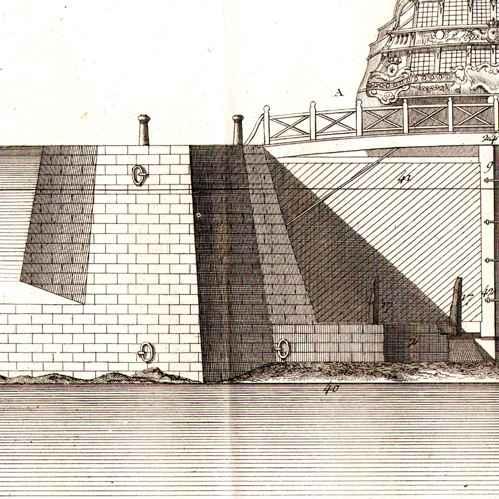 Gravures anciennes gravure de marine royale fran aise for Dictionnaire architecture et construction