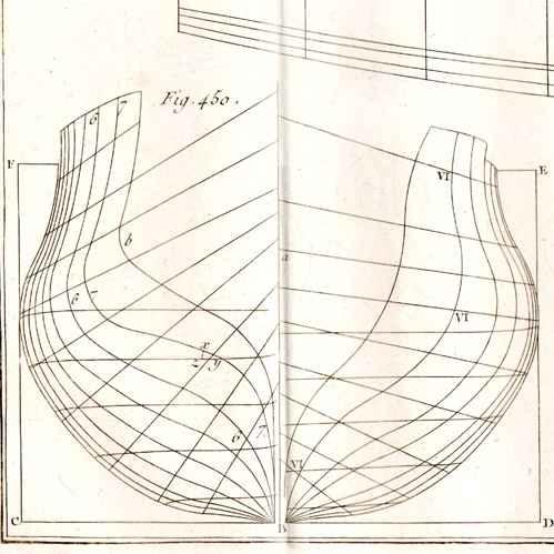 1787 in architecture