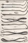 Médecine - Chirurgie - 1779 - Scalpel - Bistouri - Algalies