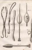 Médecine - Chirurgie - 1779 - Forceps