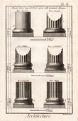 Architecture - 1779 - Classical Order - Doric Order - Ionic order - Corinthian Order - Tuscan Order - Composite Order