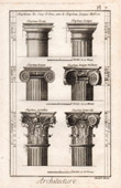 Architecture - 1779 - Classical Order - Capital - Doric Order - Ionic order - Corinthian Order - Tuscan Order - Composite Order