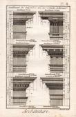 Architecture - 1779 - Classical Order - Entablature - Doric Order - Ionic order - Corinthian Order - Tuscan Order - Composite Order