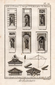 Architecture - 1779 - Classical Order - Pediment - Doric Order - Ionic order - Corinthian Order - Tuscan Order - Composite Order