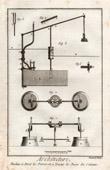 Gravure ancienne - Architecture - 1779 - Découpe des Pierres - Machine pour Tourner les Bases des Colonnes