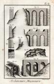 Stich von Architektur - 1779 - Gründung - Brücke