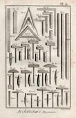 Stich von Architektur - 1779 - Mauerwerk