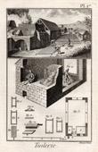 Stich von Architektur - 1779 - Herstellung der Dachziegel