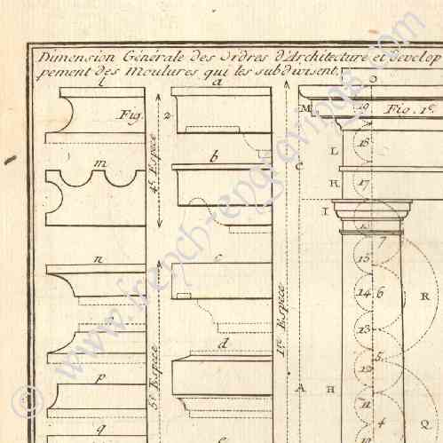 gravures anciennes gravure de architecture 1779. Black Bedroom Furniture Sets. Home Design Ideas