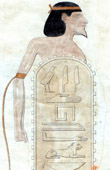 Ancient Egypt - Hieroglyphs - Kingdom of Judah (Champollion)