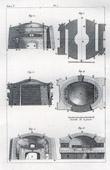 Stich von Buffon - Naturkunde - Instrumente - Ofen - Autoklav - Sterilisation