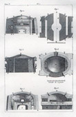 Buffon - Natural history - Instrument - Oven - Autoclave - Sterilization
