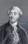 Portrait of Necker (1734-1804)