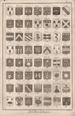 Heraldry - Coat of Arms - Escutcheon - Encyclop�die M�thodique - Diderot's Encyclop�die - Pl.7