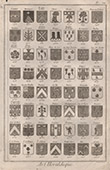 Heraldry - Coat of Arms - Escutcheon - Encyclop�die M�thodique - Diderot's Encyclop�die - Pl.8
