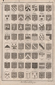 Heraldry - Coat of Arms - Escutcheon - Encyclop�die M�thodique - Diderot's Encyclop�die - Pl.9