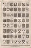 Heraldry - Coat of Arms - Escutcheon - Encyclop�die M�thodique - Diderot's Encyclop�die - Pl.10