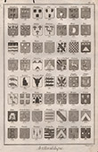 Heraldry - Coat of Arms - Escutcheon - Encyclop�die M�thodique - Diderot's Encyclop�die - Pl.11
