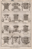 Heraldry - Coat of Arms - Escutcheon - Encyclop�die M�thodique - Diderot's Encyclop�die - Pl.18