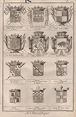 Heraldry - Coat of Arms - Escutcheon - Encyclop�die M�thodique - Diderot's Encyclop�die - Pl.19