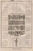 Heraldry - Coat of Arms - Escutcheon - Encyclop�die M�thodique - Diderot's Encyclop�die - Pl.20