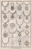 Heraldry - Coat of Arms - Escutcheon - Encyclop�die M�thodique - Diderot's Encyclop�die - Pl.25